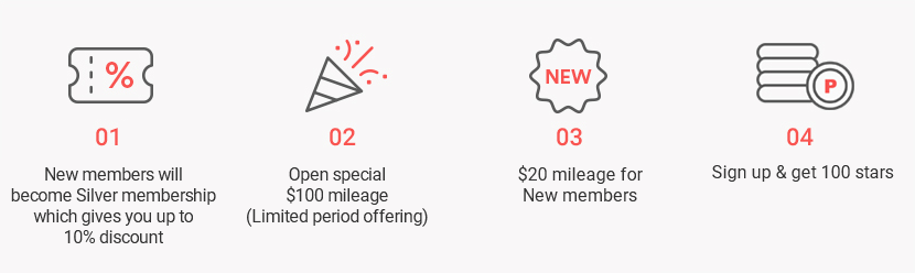 (01)New members will become Silver membership which gives you up to 10% discount. (02)Open special $100 mileage (Limited period offering) (03)$20 mileage for New members (04)Sing up & get 100 stars